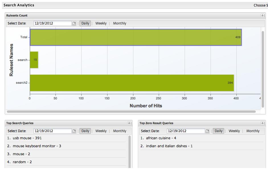 Working with huMONGOus data