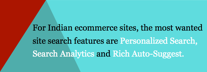 State of ecommerce Site Search in India - Complete Survey Results