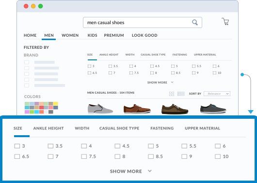 ecommerce product recommendation engine