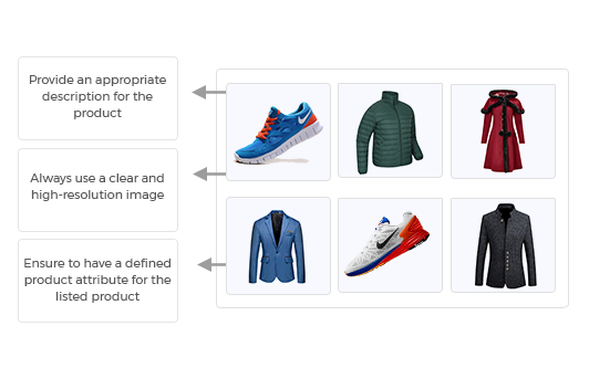 ecommerce product recommendation engine
