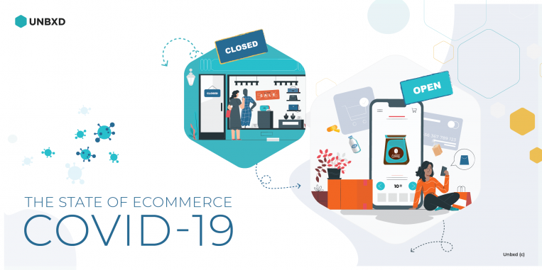 The State of eCommerce during COVID-19