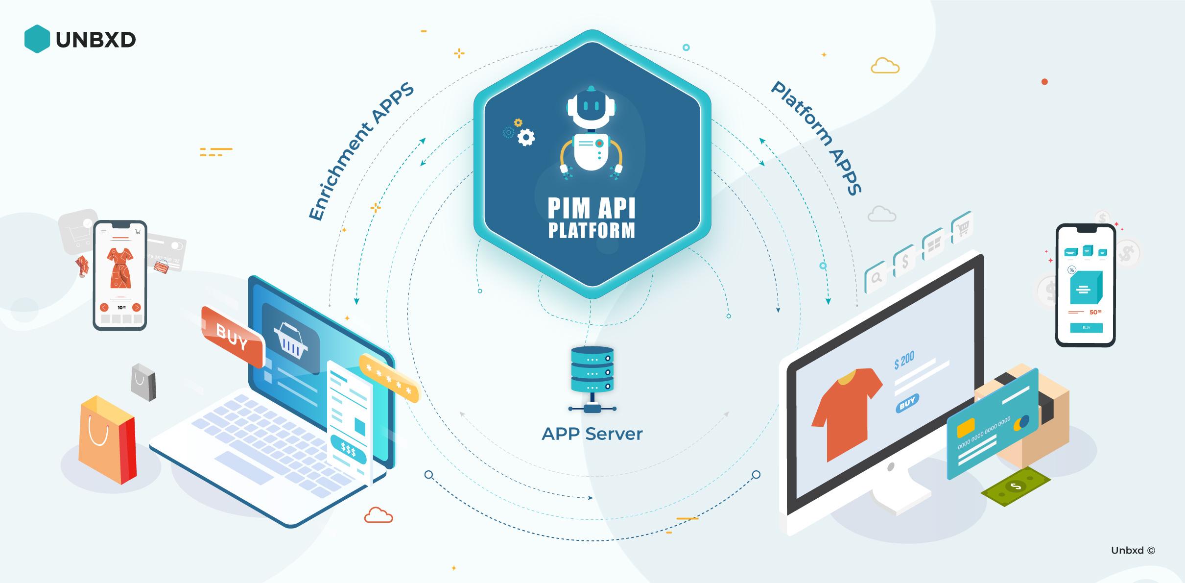 Unbxd PIM API Platform
